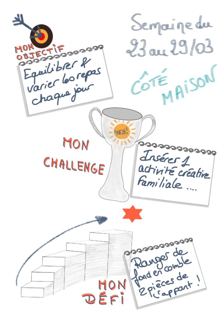 challenge-automotivation-exemple