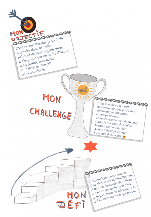 challenge-automotivation